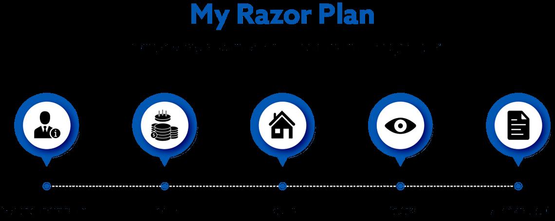 My-Razor-Plan